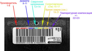 Rashifrovka-koda