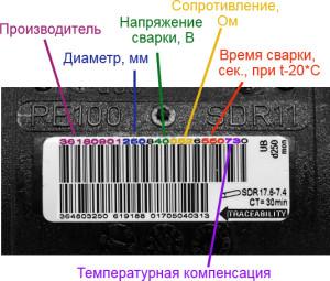 svarka-rashifrovka